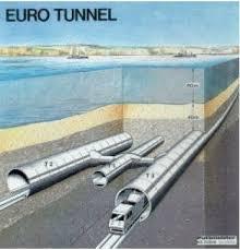 Eurotunnel ένα θαύμα της μηχανικής
