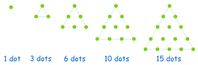 Sequence Pattern Adorable Sequence And Number Pattern MATHSINBLOG