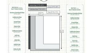 Sheet Measurement Chart Queen Mattress Size Inches Simplyslim Info
