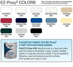 Easypoxy Color Chart Ive Had So Much Fun Painting The Hull Lets Go Topside
