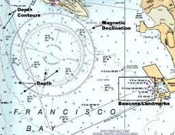 Nautical Navigation Activity Teachengineering