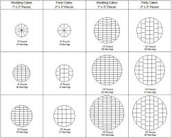 Round Cake Size Chart Pin On Making My Life Easier