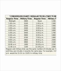 26 Detailed Military Time Chart Converter