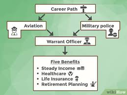 Warrant Officer Retirement Pay Chart How To Become A Warrant Officer 12 Steps With Pictures