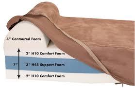 big barker dog beds. Brilliant Barker Big Barker U2013 Large Orthopedic Dog Bed With Beds P