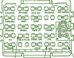 92 k1500 fuse box 92 wiring diagrams online