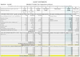 Sample House Budget Free Budget Outline Template Part 6 House Building Budget