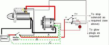 diesel engine alternator wiring diagram automotive parts diagram parts of an alternator and their functions at Automotive Alternator Wiring Diagram