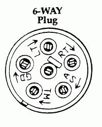 6 way flat trailer wiring diagram wiring solutions