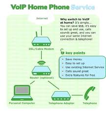 house phone plans. Home Phone Service Plans House New Landline Traditional Providers In .