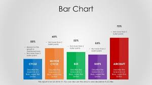 Video Infographic Infographic Bar Chart Powerpoint