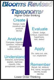 critical thinking skills   Light Bulb Moments PBworks