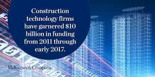 Constructions Going Digital Digital Mckinsey Insights Medium