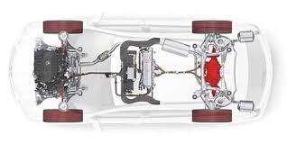 2018 acura mdx sport hybrid. fine acura 2018 acura mdx sport hybrid system intended acura mdx sport hybrid 7