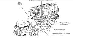 similiar 2001 saturn sl1 engine diagram keywords 9l saturn engine diagram wiring diagram schematic online