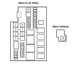 mazda rx 8 fuse box diagram wiring diagrams best mazda rx8 fuse diagram wiring diagram online cadillac cts fuse box diagram mazda rx 8 fuse box diagram