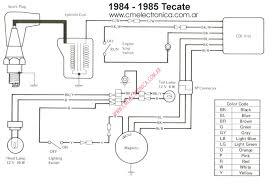 zongshen atv wiring diagram change your idea wiring diagram zongshen 250cc wiring diagram baja sc50 wiring diagram zongshen 200cc atv wiring diagram zongshen 250 atv