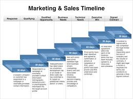 Marketing Timeline Template 7 Free Excel Pdf Documents Download