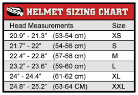 Msr Helmet Size Chart Msr Mav 1 Helmet 2014 Reviews Comparisons Specs