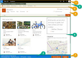 Sharepoint Website Examples Branding Sharepoint The New Normal Bob Germans Vantage Point