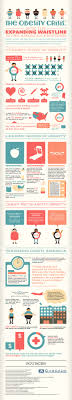 best images about health infographics your brain obesity in america