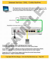 fios wiring diagram wiring diagram and schematic design verizon fios wiring diagramtelephone jack diagram connecting a motorola 7100 p1 hd set top box to an tv audio