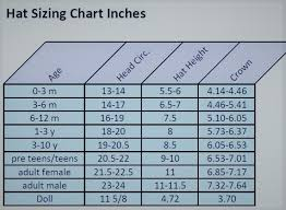 Baby Head Size Chart Inches Baby Hat Sizing Chart Sheehouse Co