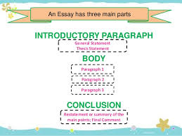 parts of a cause and effect essay cause effect essay cause effect essay specific writing itu