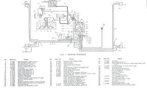 willys m38 wire harness wiring diagrams best willys m38 wire harness 1951 jeep wiring 1946 enthusiasts diagrams o original willys m38 1951 willys