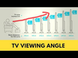 ilgas data distance tv from sofa