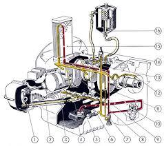 speedster conversion possible page rennlist was under the fan shrowd which is not seen in this diagram oil cooler is the long tall thing sticking up by the oil filter housing in this diagram