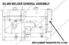 watch more like lincoln welder engine wiring diagram lincoln welder engine wiring diagram further lincoln 100 mig welder