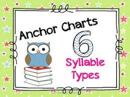 6 Syllable Types Chart Anchor Charts For Six Syllable Types Freebie
