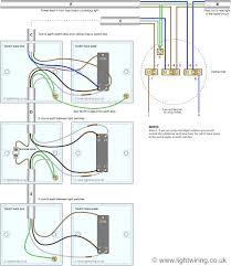 leviton dimmer switch wiring diagram in wall light 3 beautiful how to install wall sconce from scratch at Wall Light Wiring Diagram