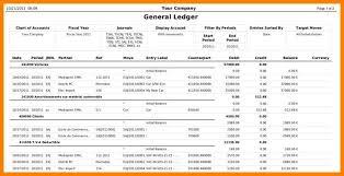 General Ledger Accounts I Types I Examples 2364251389217 General