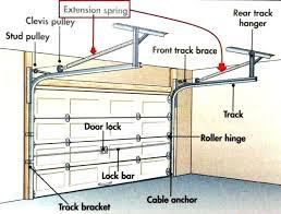 taylor garage door garage door parts taylor garage doors and gates taylor garage door