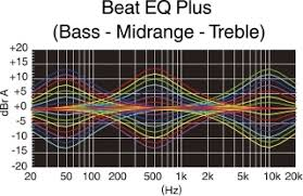 u s a nx beat eq for customizable sound