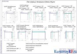 Курсовая разработка технологии механической обработки втулки с  Проект по дисциплине Технология машиностроительного производства