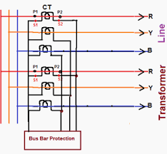 connections of overcurrent relay (part 2) Current Relay Wiring Diagram transmission line , bus bar & transformer scheme current sensing relay wiring diagram