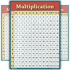 Learning Multiplication Table Chart Large Laminated Poster For Classroom Clear Teaching Tool For Schools Edu Young N Refined 18x24