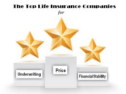 Top Life Insurance Companies Revealed Pricing And Ratings
