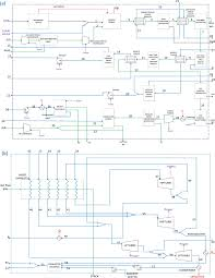 the combined coal gasification and alkaline water electrolyzer system a the main system b the steam cycle unit of the system