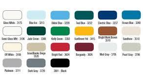 Easypoxy Color Chart Pettit Paint Ez Poxy Paint Fishermans Marine Outdoor