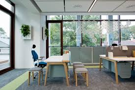 work office inspiration. Delighful Work Are The Workstations Theyu0027ll Be Working At Ergonomic Does Work  Environment Offer Good Acoustic Conditions Employees Able To Find Time Relax  Throughout Work Office Inspiration C