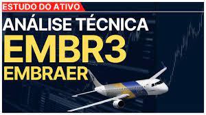 🔴 EMBR3 Embraer - Hora de sair? Estudo análise técnica. - YouTube