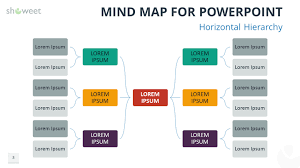 Powerpoint Hierarchy Templates Mind Map Templates For Powerpoint
