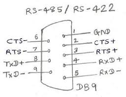 rs 485 wiring diagram wiring diagram rs 485 wiring diagram image about