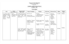 preschool observation essay docoments ojazlink preschool a href desk beksanimports com observation essay