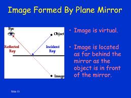 Light Ppt For Class 8 Reflection Of Light Powerpoint Slides