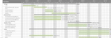 Fitness Plan Chart Primp Pump Fitness Gantt Chart Proposal 4afitnation